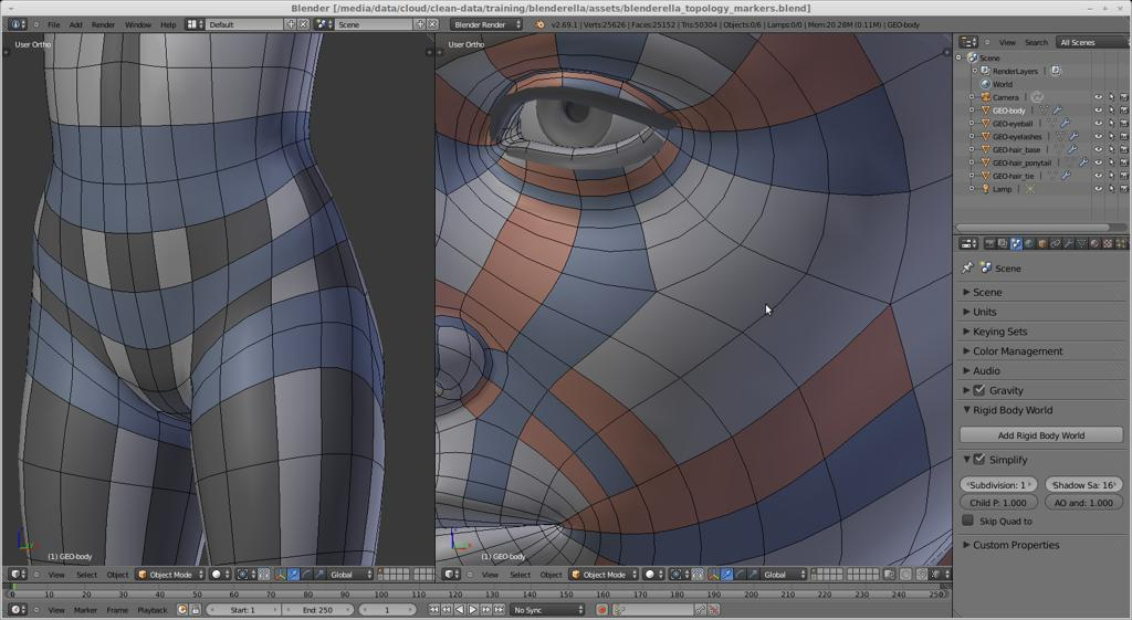 Blender Character Modeling Dvd : Learn character modeling blender cloud